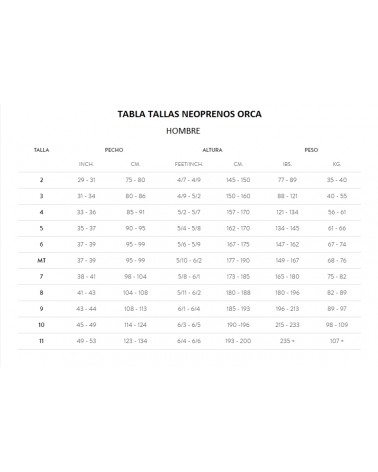 TABLA TALLAS NEOPRENOS ORCA